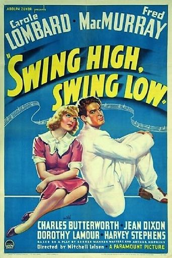 Watch Swing High, Swing Low
