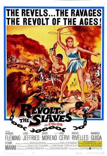 Revolt of the Slaves Poster