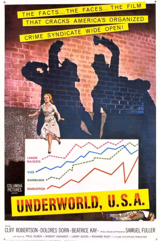 Underworld U.S.A. Poster
