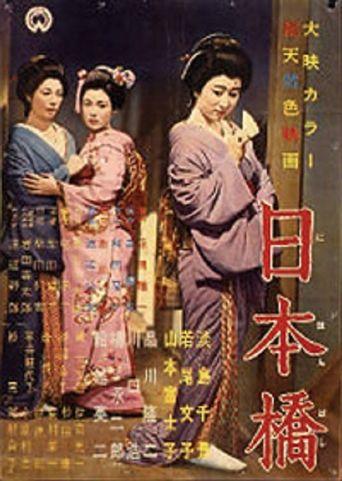 Bridge of Japan Poster