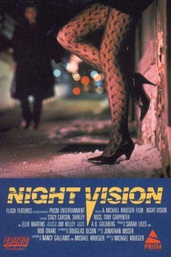 Night Vision Poster