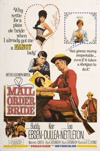 Watch Mail Order Bride