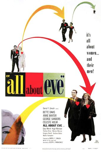 Watch All About Eve