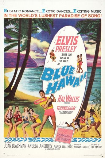 Watch Blue Hawaii