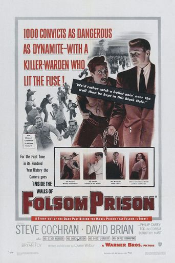 Inside the Walls of Folsom Prison Poster