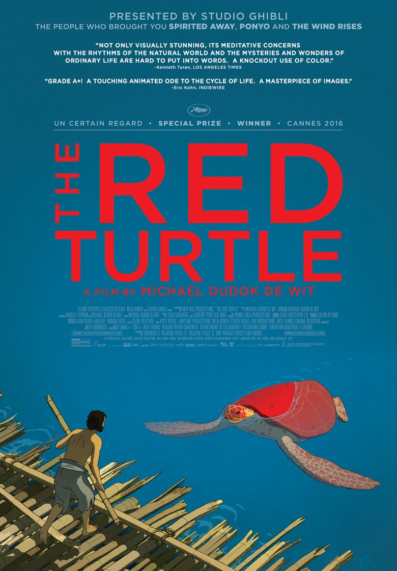Watch The Red Turtle