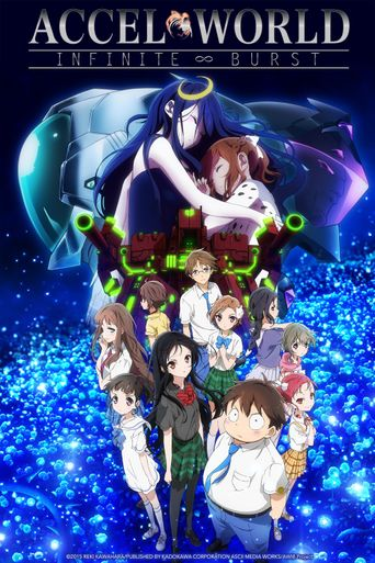 Accel World: INFINITE ∞ BURST Poster