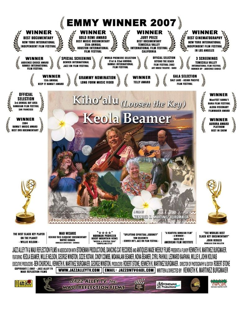 KiHo Alu-Keola Beamer Poster