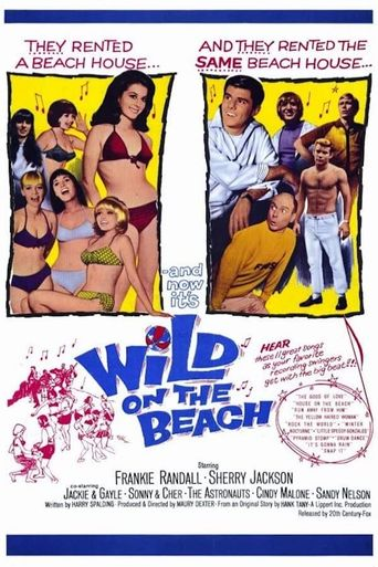 Wild on the Beach Poster