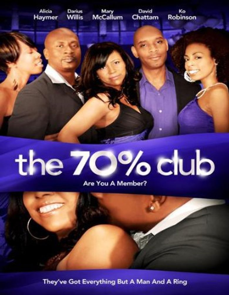 Watch The 70% Club