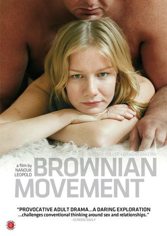 Brownian Movement Poster