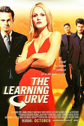 Watch The Learning Curve