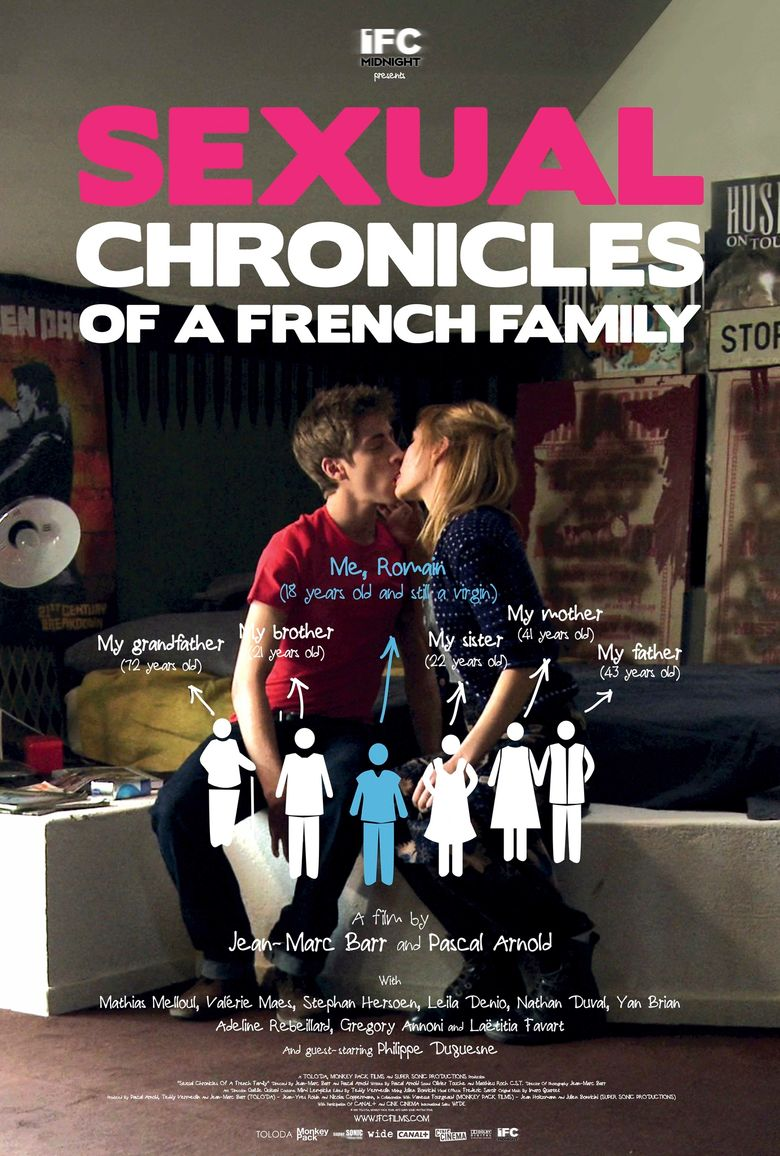 Sexual Chronicles of a French Family Poster