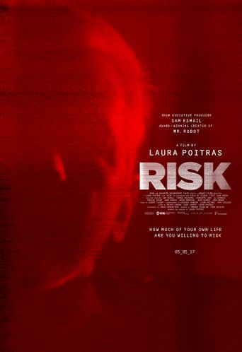 Watch Risk
