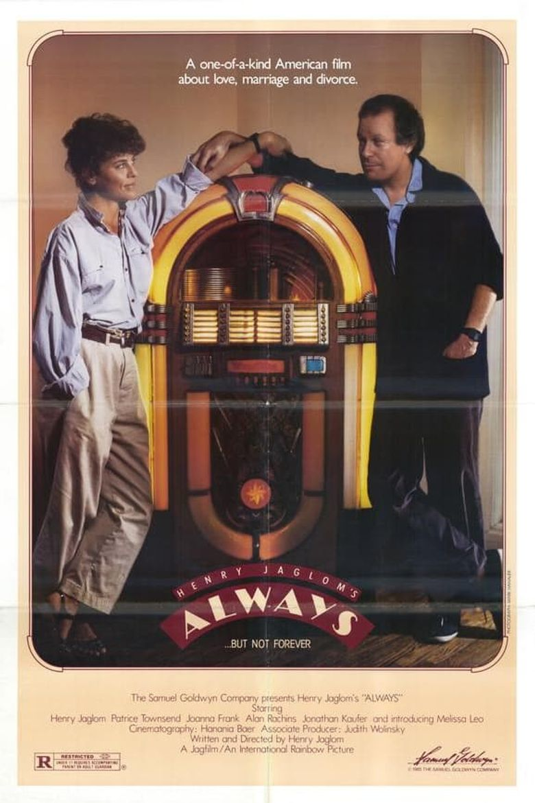 Always, But not Forever Poster