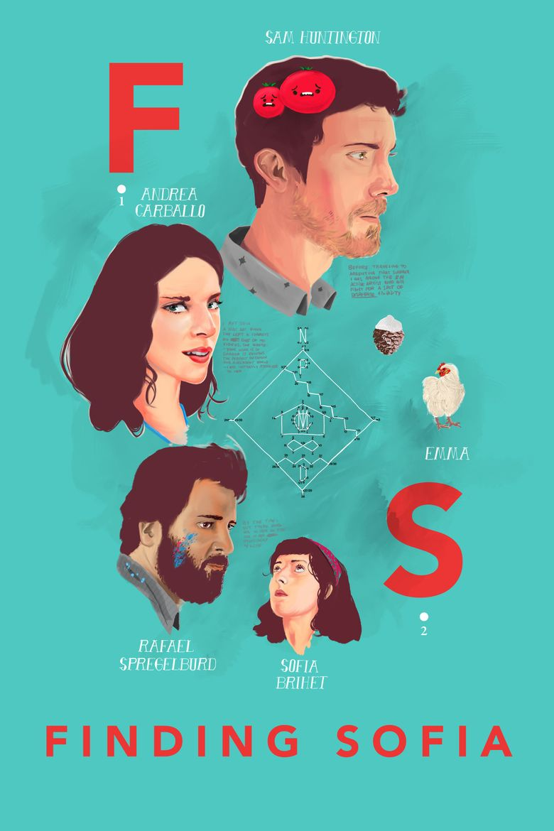 Finding Sofia Poster