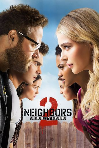 Watch Neighbors 2: Sorority Rising