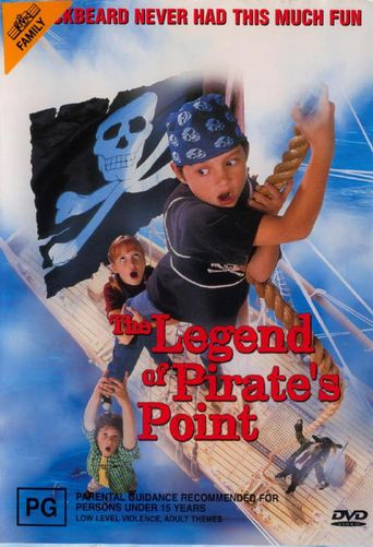 Treasure of Pirate's Point Poster