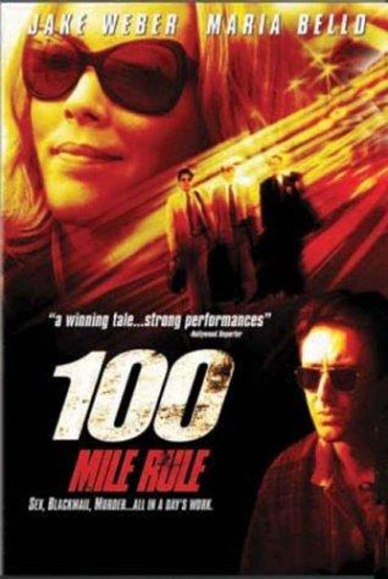 Watch 100 Mile Rule