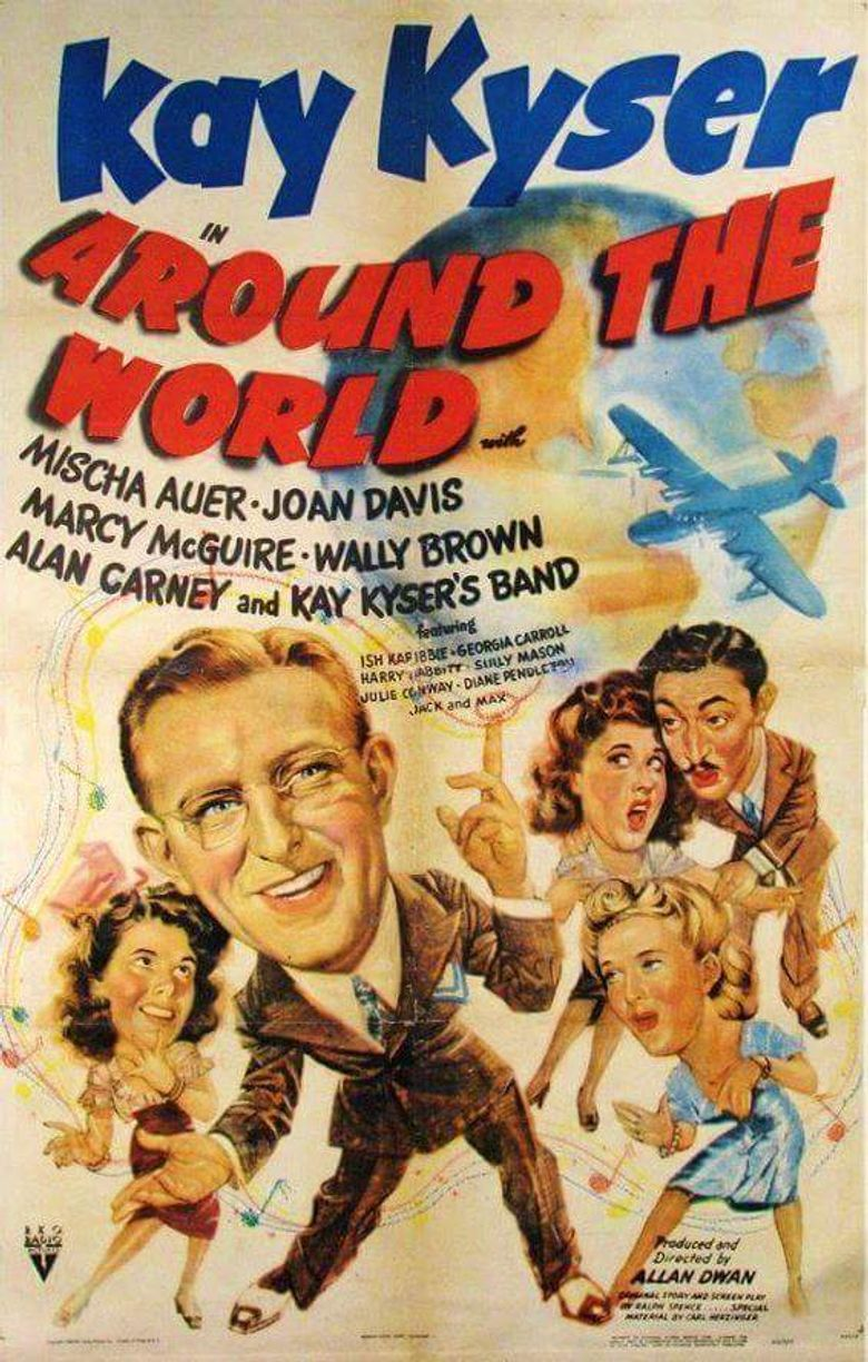 Around the World Poster