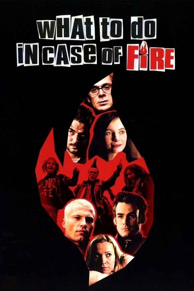 What to Do in Case of Fire? Poster