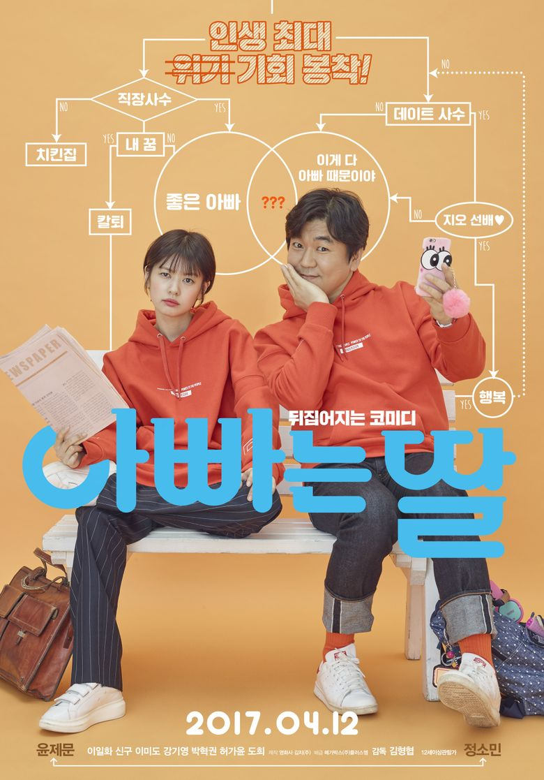 Daddy You, Daughter Me Poster