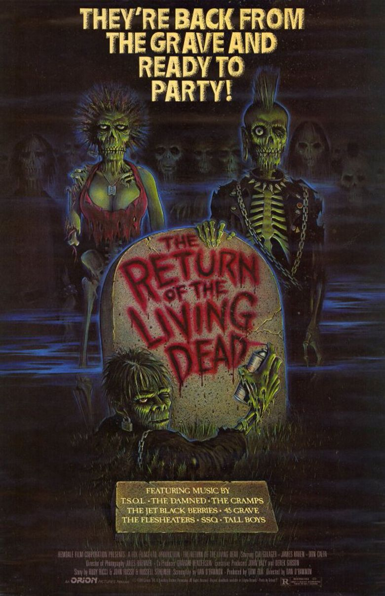 The Return of the Living Dead Poster