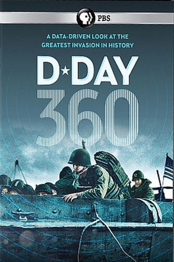 D-Day 360 Poster