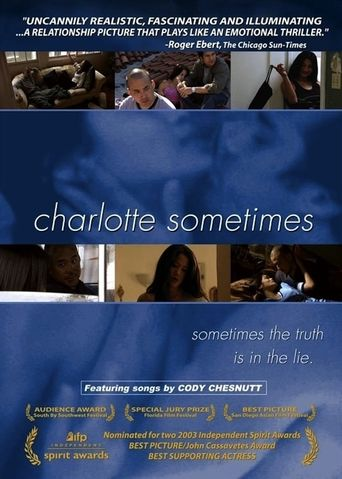 Charlotte Sometimes Poster