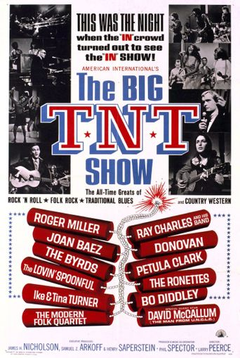 The Big T.N.T. Show Poster