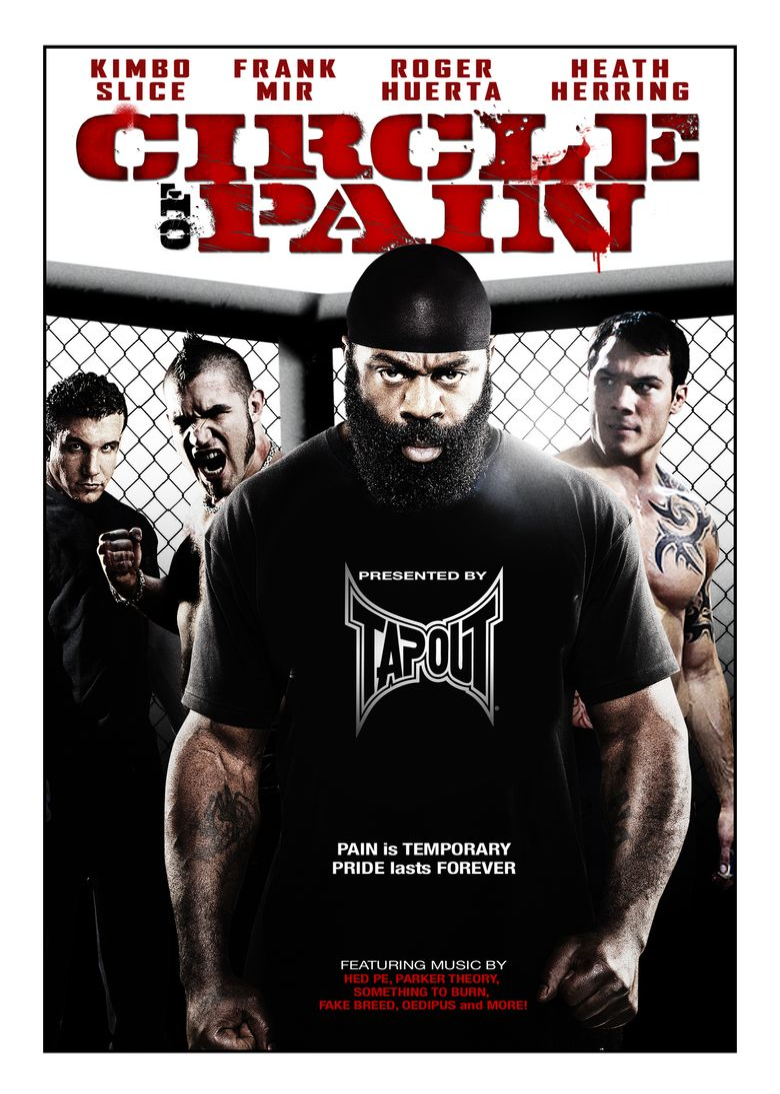 Circle of Pain Poster