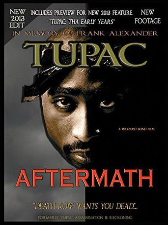 Tupac - Aftermath Poster