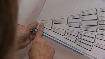Season 06, Episode 08 Melissa Etheridge