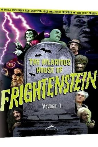 The Hilarious House of Frightenstein Poster