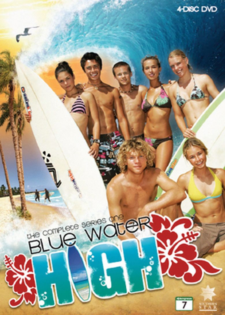 Blue Water High Poster