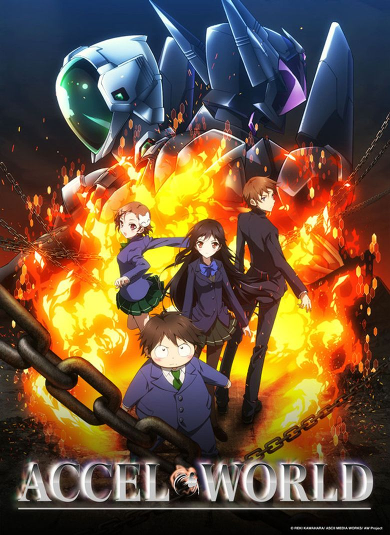 Accel World Poster
